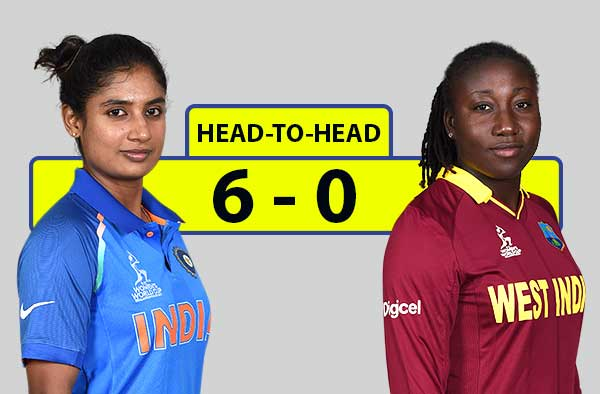 India Women vs West Indies Women - Head to head matches