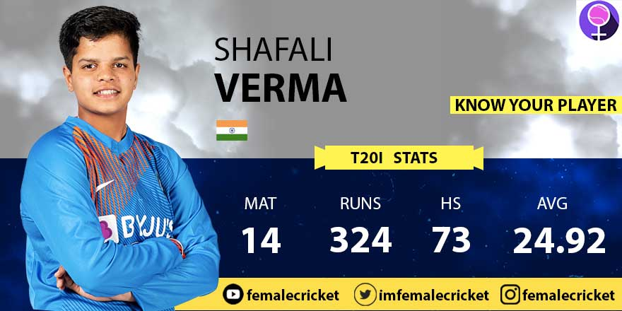 Shafali Verma for Women's T20 World Cup 2020